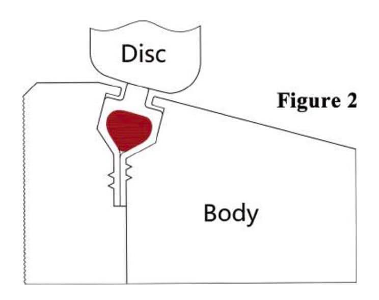 Soft-Seat-Figure-2