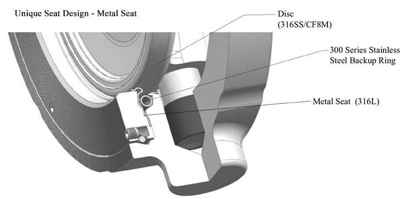 Unique-Metal-Seat-Design