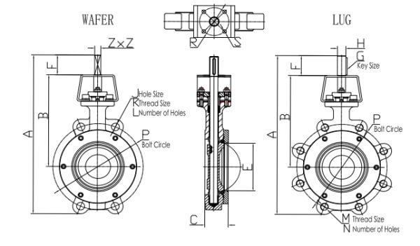 How To Measure Butterfly Valves Huamei